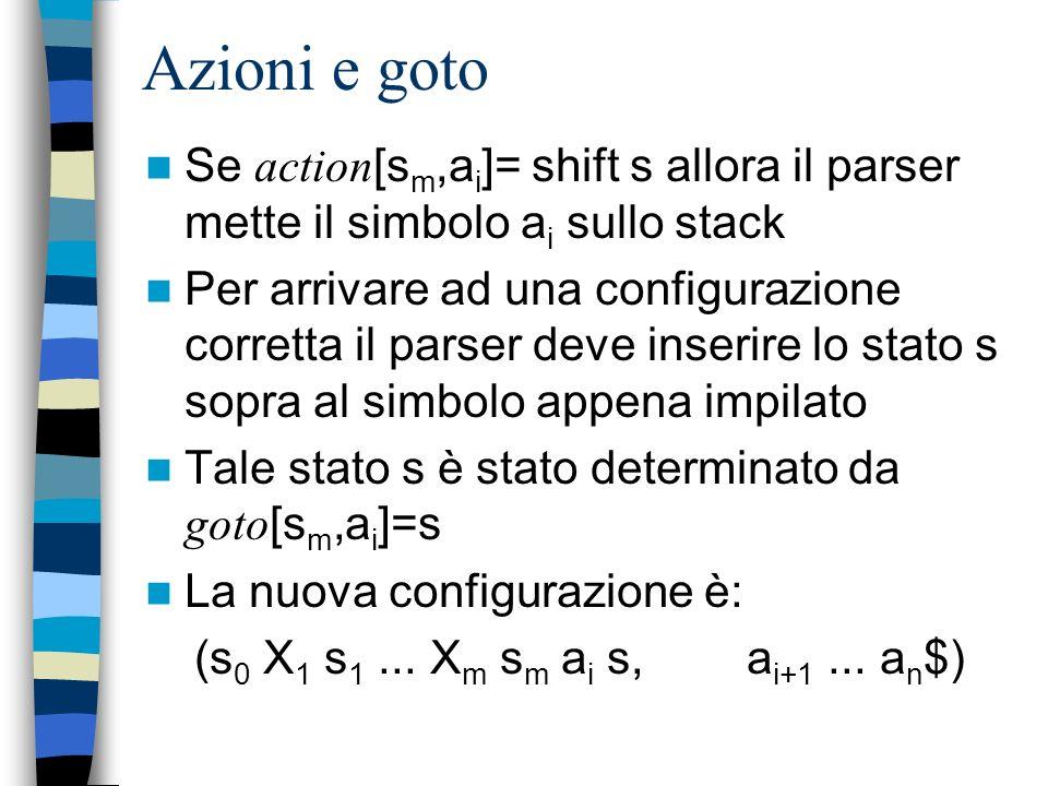 Azioni e goto Se action[sm,ai]= shift s allora il parser mette il simbolo ai sullo stack.